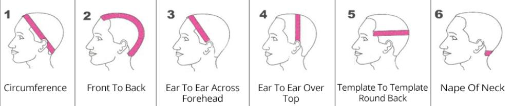measure the head circumference