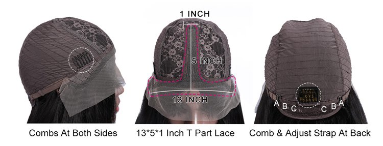 Do You Know Wig Cap Structure?